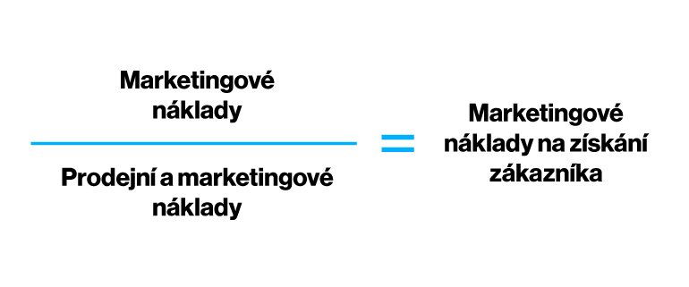 marketingove-metriky_6