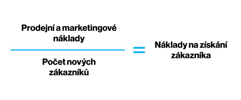 marketingove-metriky_1