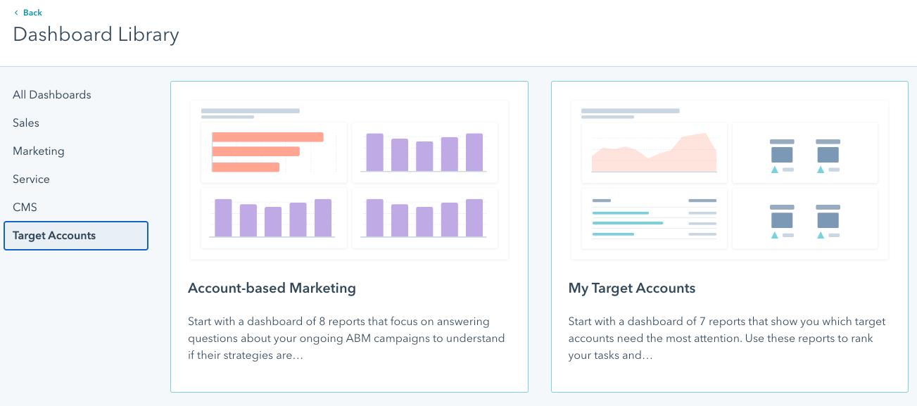 Account-based Marketing reporty v HubSpotu