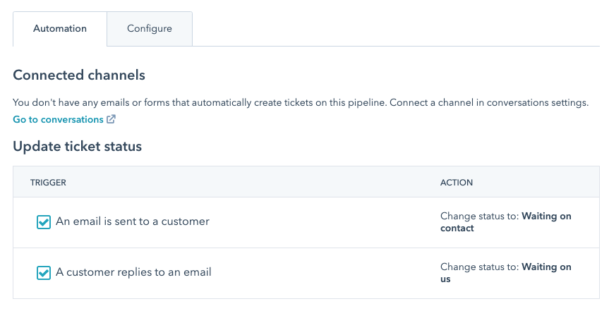 Automatizace tiketů
